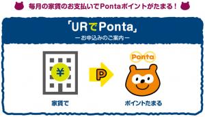 URでPontaの申し込み