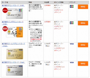 楽天銀行デビットカードの変更方法