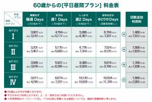 60歳以上の平日昼間プランDays(デイズ)の料金