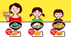 天ぷら定期券の使い方や購入方法は?使い回しはできる?