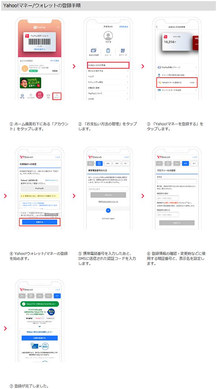 Yahoo!マネーの登録方法